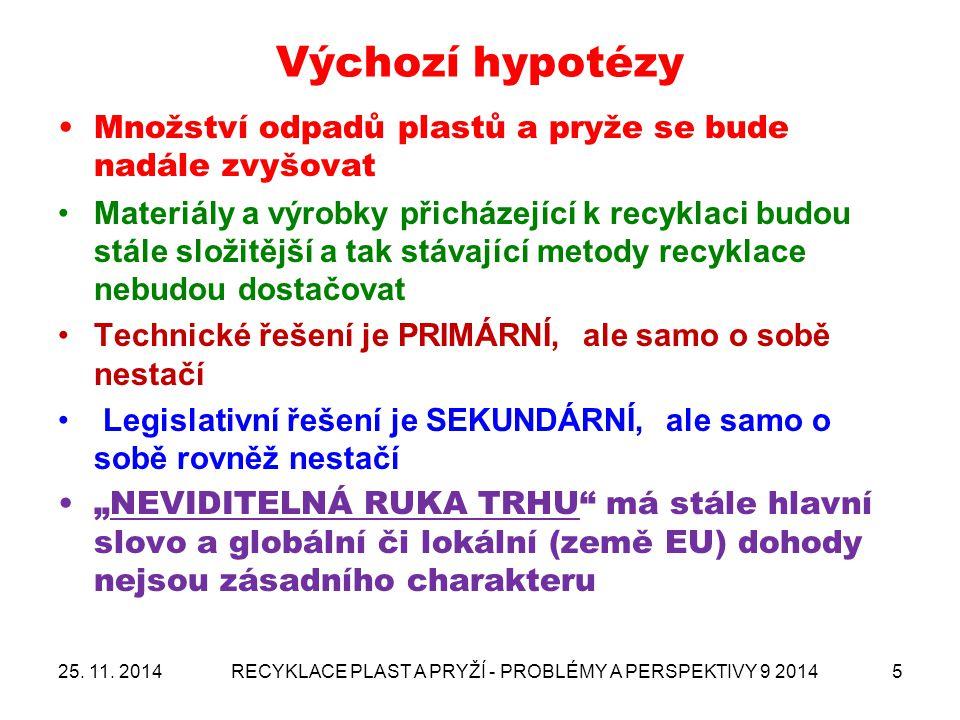 """Výchozí hypotézy Množství odpadů plastů a pryže se bude nadále zvyšovat Materiály a výrobky přicházející k recyklaci budou stále složitější a tak stávající metody recyklace nebudou dostačovat Technické řešení je PRIMÁRNÍ, ale samo o sobě nestačí Legislativní řešení je SEKUNDÁRNÍ, ale samo o sobě rovněž nestačí """"NEVIDITELNÁ RUKA TRHU má stále hlavní slovo a globální či lokální (země EU) dohody nejsou zásadního charakteru 25."""