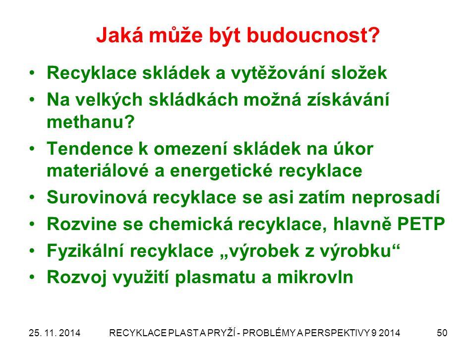 Jaká může být budoucnost? Recyklace skládek a vytěžování složek Na velkých skládkách možná získávání methanu? Tendence k omezení skládek na úkor mater