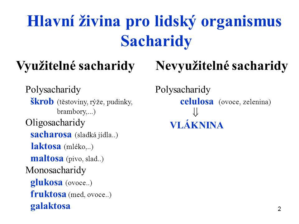 2 Hlavní živina pro lidský organismus Sacharidy Využitelné sacharidy Nevyužitelné sacharidy Polysacharidy škrob (těstoviny, rýže, pudinky, brambory,...) Oligosacharidy sacharosa (sladká jídla..) laktosa (mléko,..) maltosa (pivo, slad..) Monosacharidy glukosa (ovoce..) fruktosa (med, ovoce..) galaktosa Polysacharidy celulosa (ovoce, zelenina)  VLÁKNINA