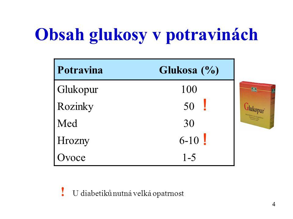4 Obsah glukosy v potravinách PotravinaGlukosa (%) Glukopur Rozinky Med Hrozny Ovoce 100 50 30 6-10 1-5 ! U diabetiků nutná velká opatrnost ! !