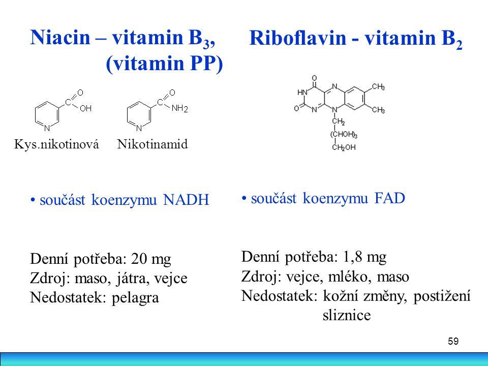 59 Niacin – vitamin B 3, (vitamin PP) součást koenzymu NADH Denní potřeba: 20 mg Zdroj: maso, játra, vejce Nedostatek: pelagra součást koenzymu FAD De