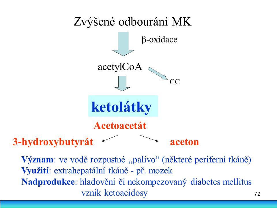 """72 Zvýšené odbourání MK  -oxidace acetylCoA CC ketolátky Acetoacetát 3-hydroxybutyrát aceton Význam: ve vodě rozpustné """"palivo"""" (některé periferní tk"""