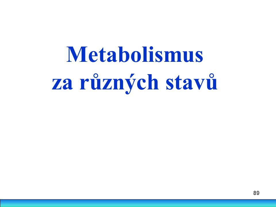 89 Metabolismus za různých stavů