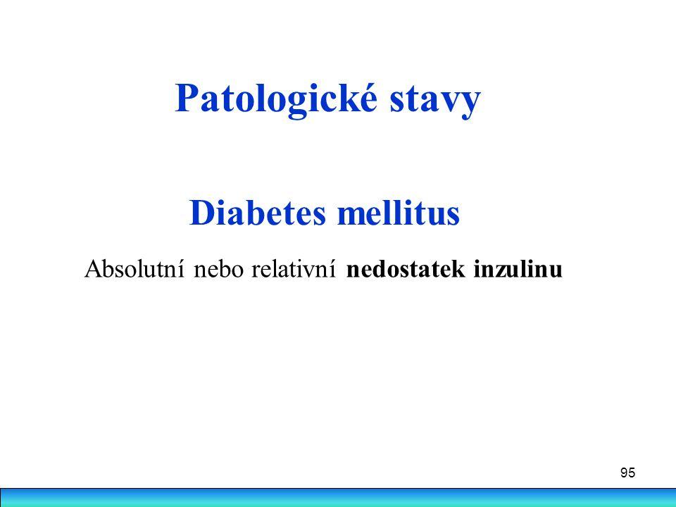 95 Patologické stavy Diabetes mellitus Absolutní nebo relativní nedostatek inzulinu