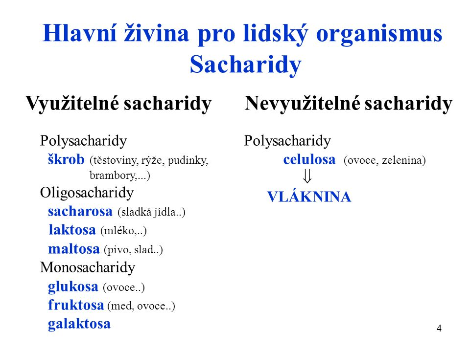 4 Hlavní živina pro lidský organismus Sacharidy Využitelné sacharidy Nevyužitelné sacharidy Polysacharidy škrob (těstoviny, rýže, pudinky, brambory,...) Oligosacharidy sacharosa (sladká jídla..) laktosa (mléko,..) maltosa (pivo, slad..) Monosacharidy glukosa (ovoce..) fruktosa (med, ovoce..) galaktosa Polysacharidy celulosa (ovoce, zelenina)  VLÁKNINA