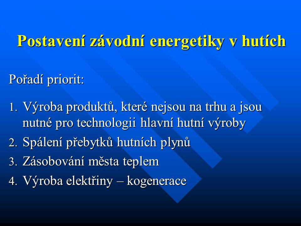 Postavení závodní energetiky v hutích Pořadí priorit: 1.