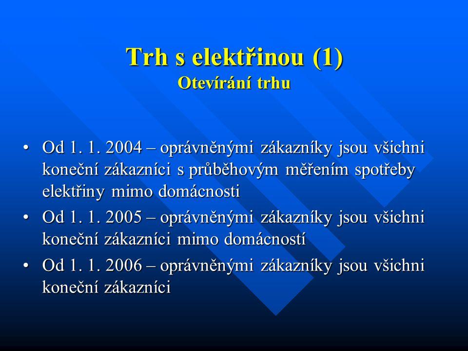 Trh s elektřinou (1) Otevírání trhu Od 1. 1.