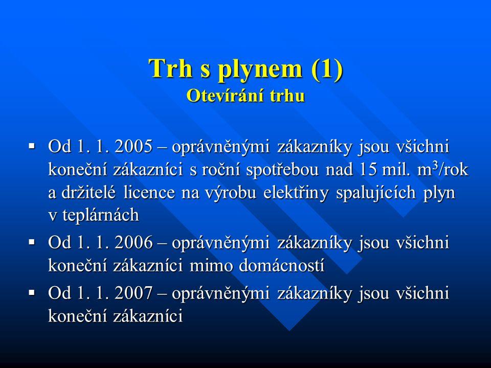 Trh s plynem (1) Otevírání trhu  Od 1. 1.