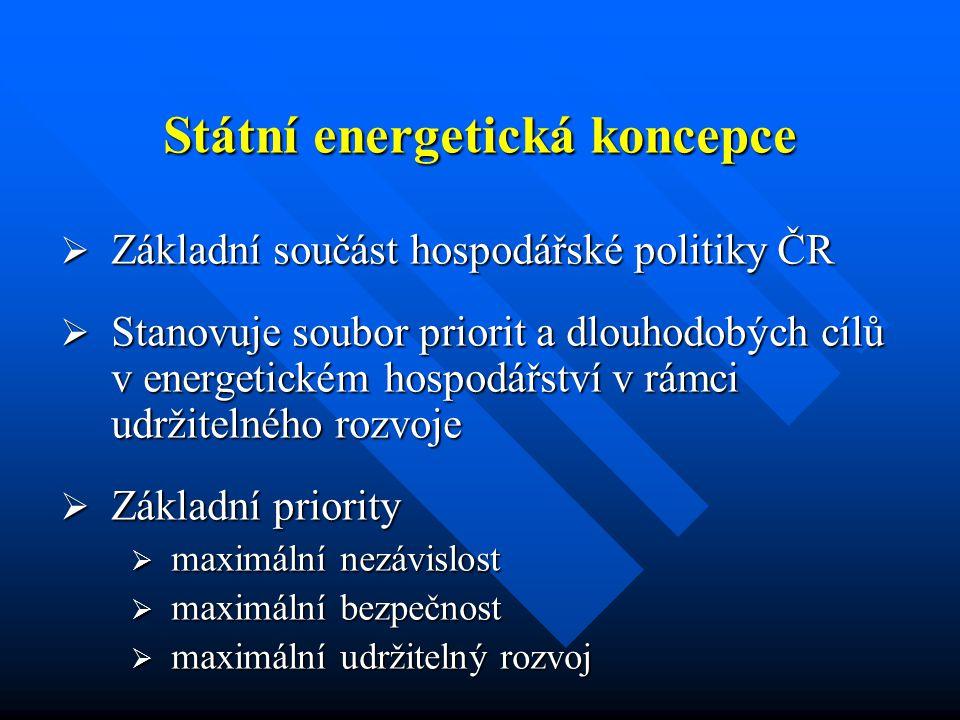 Státní energetická koncepce  Základní součást hospodářské politiky ČR  Stanovuje soubor priorit a dlouhodobých cílů v energetickém hospodářství v rámci udržitelného rozvoje  Základní priority  maximální nezávislost  maximální bezpečnost  maximální udržitelný rozvoj