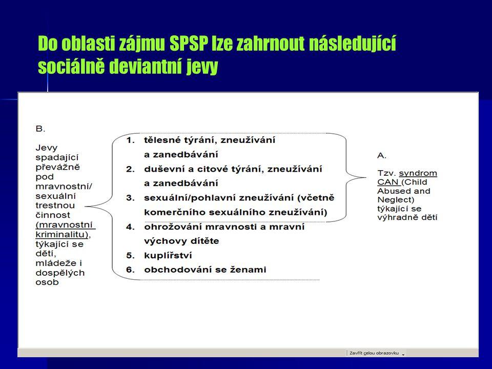 Do oblasti zájmu SPSP lze zahrnout následující sociálně deviantní jevy