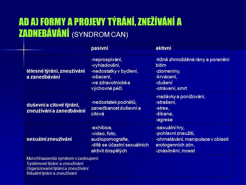 AD A) FORMY A PROJEVY TÝRÁNÍ, ZNEŽÍVÁNÍ A ZADNEBÁVÁNÍ (SYNDROM CAN) pasivníaktivní tělesné týrání, zneužívání a zanedbávání - neprospívání, - vyhladovění, - nedostatky v bydlení, - ošacení, - ve zdravotnické a výchovné péči - tržně zhmožděné rány a poranění bitím - zlomeniny, - krvácení, - dušení - otrávení, smrt duševní a citové týrání, zneužívání a zanedbávání - nedostatek podnětů, zanedbanost duševní a citová - nadávky a ponižování, - strašení, - stres, - šikana, - agrese sexuální zneužívání - exhibice, - video, foto, audiopornografie, - dítě se účastní sexuálních aktivit dospělých - sexuální hry, - pohlavní zneužití, - ohmatávání, manipulace v oblasti erotogenních zón, - znásilnění, incest M ü nchhausenův syndrom v zastoupení Systémové týrání a zneužívání Organizované týrání a zneužívání Rituální týrání a zneužívání