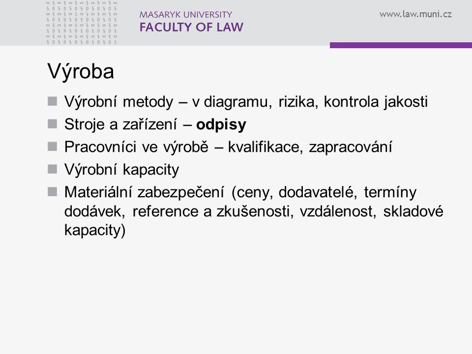 www.law.muni.cz Výroba Výrobní metody – v diagramu, rizika, kontrola jakosti Stroje a zařízení – odpisy Pracovníci ve výrobě – kvalifikace, zapracován