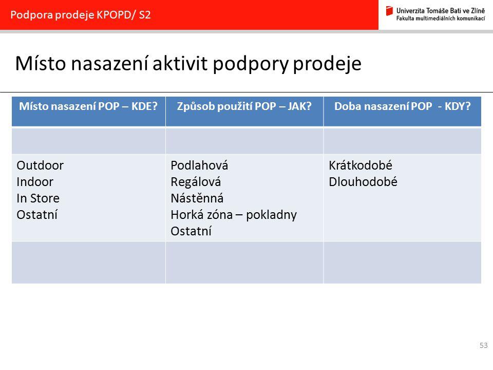 53 Místo nasazení aktivit podpory prodeje Podpora prodeje KPOPD/ S2 Místo nasazení POP – KDE?Způsob použití POP – JAK?Doba nasazení POP - KDY? Outdoor
