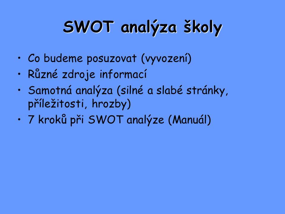 SWOT analýza školy Co budeme posuzovat (vyvození) Různé zdroje informací Samotná analýza (silné a slabé stránky, příležitosti, hrozby) 7 kroků při SWOT analýze (Manuál)