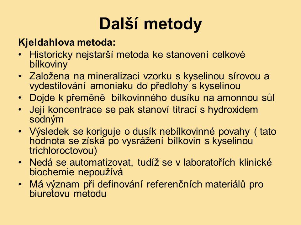Další metody Kjeldahlova metoda: Historicky nejstarší metoda ke stanovení celkové bílkoviny Založena na mineralizaci vzorku s kyselinou sírovou a vyde