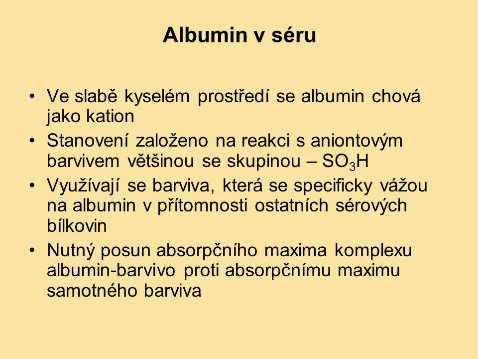 Albumin v séru Ve slabě kyselém prostředí se albumin chová jako kation Stanovení založeno na reakci s aniontovým barvivem většinou se skupinou – SO 3