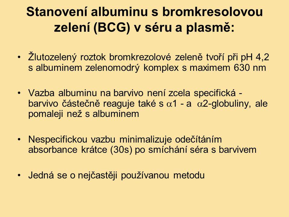 Stanovení albuminu s bromkresolovou zelení (BCG) v séru a plasmě: Žlutozelený roztok bromkrezolové zeleně tvoří při pH 4,2 s albuminem zelenomodrý kom