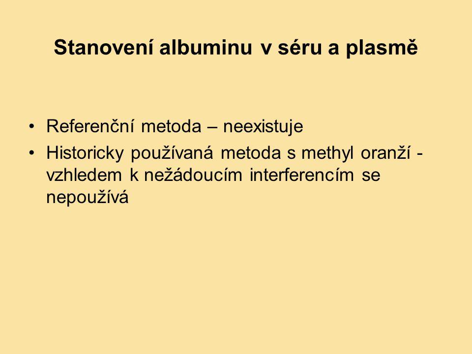 Stanovení albuminu v séru a plasmě Referenční metoda – neexistuje Historicky používaná metoda s methyl oranží - vzhledem k nežádoucím interferencím se