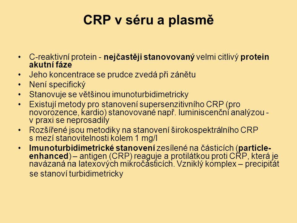 CRP v séru a plasmě C-reaktivní protein - nejčastěji stanovovaný velmi citlivý protein akutní fáze Jeho koncentrace se prudce zvedá při zánětu Není sp