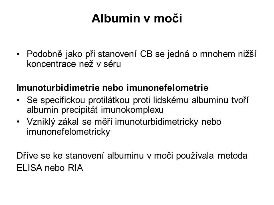 Albumin v moči Podobně jako při stanovení CB se jedná o mnohem nižší koncentrace než v séru Imunoturbidimetrie nebo imunonefelometrie Se specifickou protilátkou proti lidskému albuminu tvoří albumin precipitát imunokomplexu Vzniklý zákal se měří imunoturbidimetricky nebo imunonefelometricky Dříve se ke stanovení albuminu v moči používala metoda ELISA nebo RIA