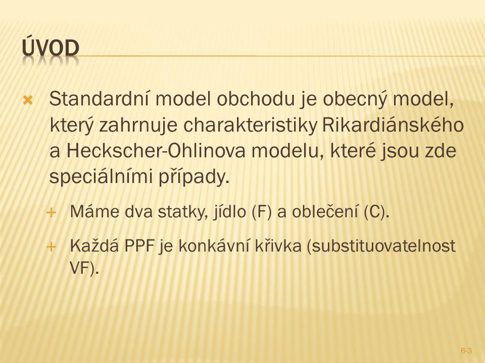  Standardní model obchodu je obecný model, který zahrnuje charakteristiky Rikardiánského a Heckscher-Ohlinova modelu, které jsou zde speciálními případy.