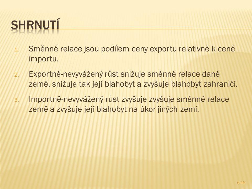 1.Směnné relace jsou podílem ceny exportu relativně k ceně importu.