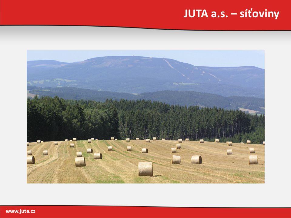 JUTA a.s. – síťoviny www.juta.cz