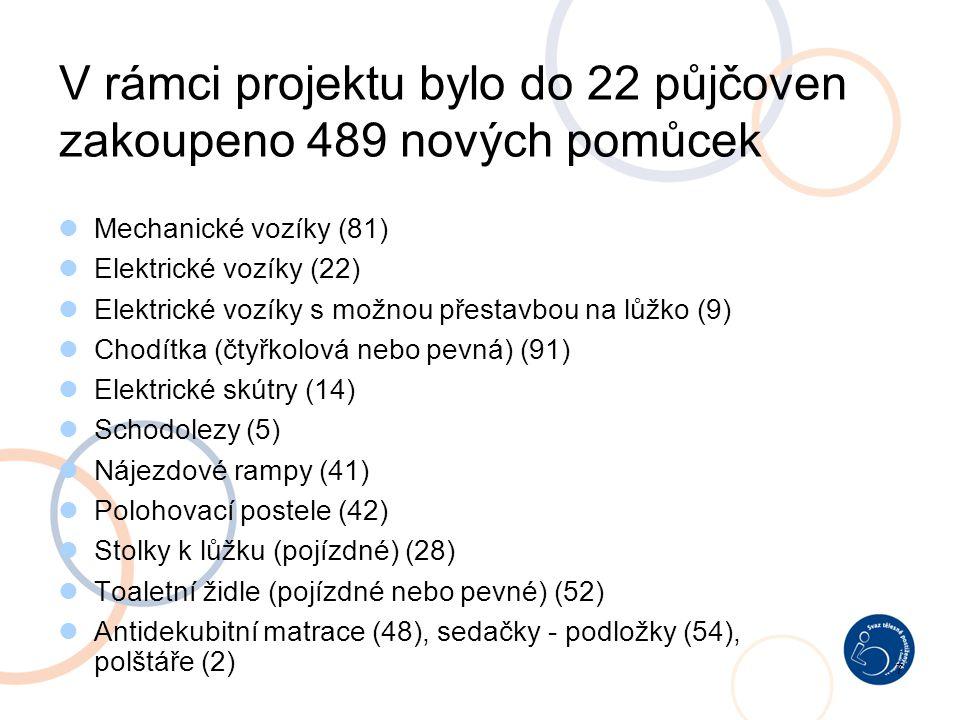 7 V rámci projektu bylo do 22 půjčoven zakoupeno 489 nových pomůcek Mechanické vozíky (81) Elektrické vozíky (22) Elektrické vozíky s možnou přestavbo