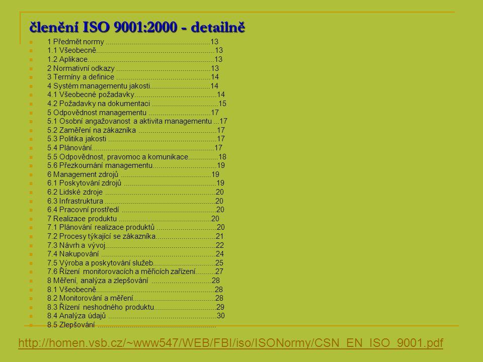 členění ISO 9001:2000 - detailně 1 Předmět normy....................................................13 1.1 Všeobecně..................................