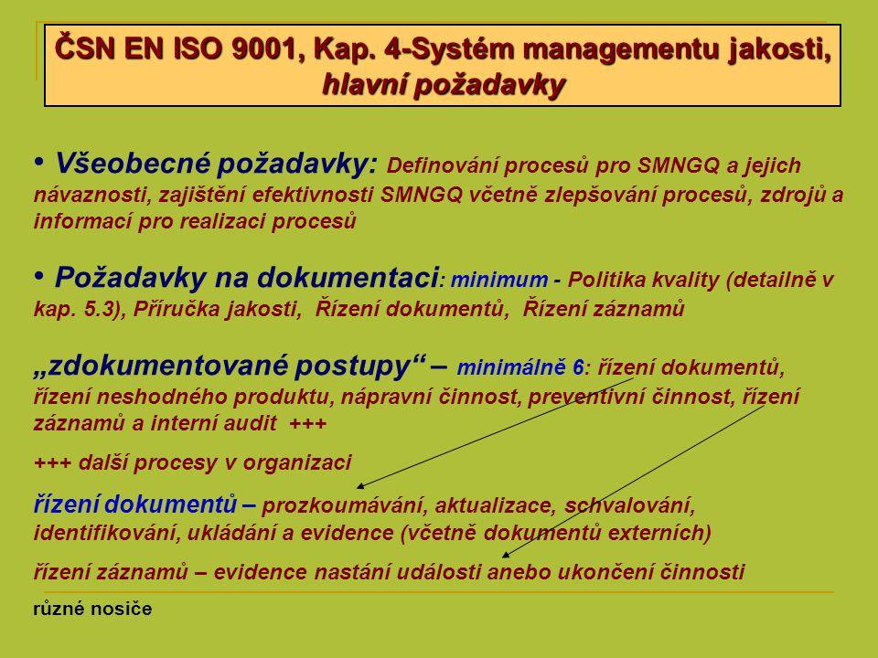ČSN EN ISO 9001, Kap. 4-Systém managementu jakosti, hlavní požadavky Všeobecné požadavky: Definování procesů pro SMNGQ a jejich návaznosti, zajištění