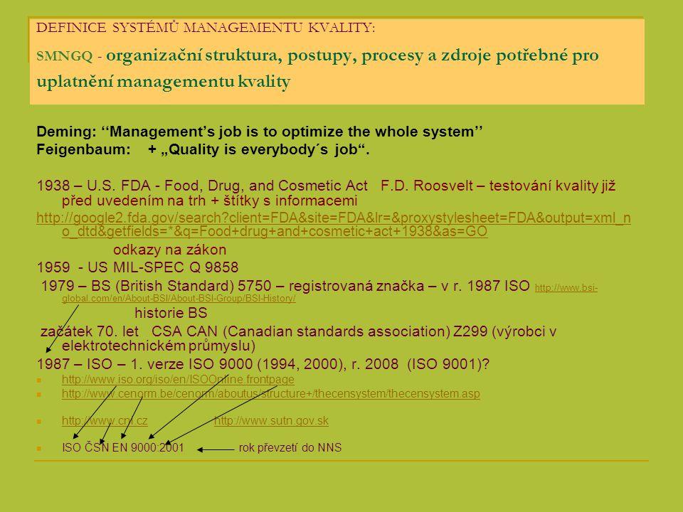 DEFINICE SYSTÉMŮ MANAGEMENTU KVALITY: SMNGQ - organizační struktura, postupy, procesy a zdroje potřebné pro uplatnění managementu kvality Deming: ''Ma