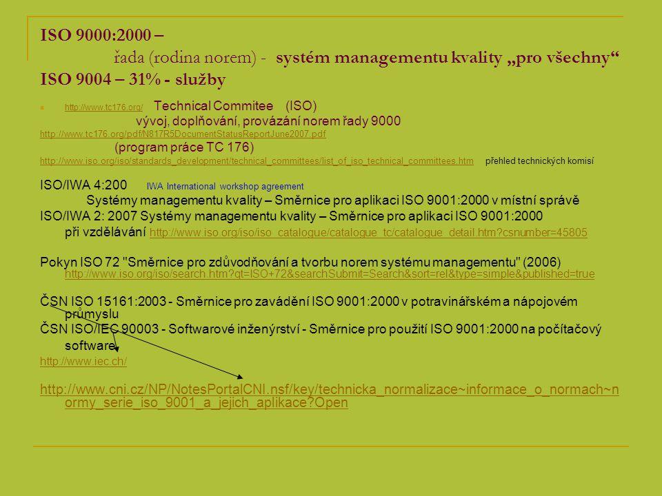 PRINCIPY MANAGEMENTU KVALITY dle ISO 9000 (9000:2000 a 90004:2000) 1.Zaměření na zákazníka 2.Vůdcovství 3.Zapojení lidí 4.Procesní přístup 5.Systémový přístup k managementu 6.Neustálé zlepšování 7.Rozhodování na základě faktů 8.Vzájemně prospěšné vztahy s dodavateli http://en.wikipedia.org/wiki/ISO_9000