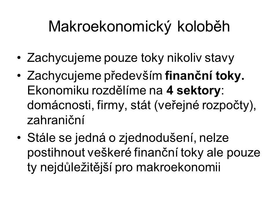 Zachycujeme pouze toky nikoliv stavy Zachycujeme především finanční toky. Ekonomiku rozdělíme na 4 sektory: domácnosti, firmy, stát (veřejné rozpočty)