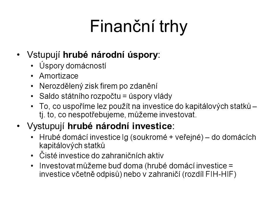 Finanční trhy Vstupují hrubé národní úspory: Úspory domácností Amortizace Nerozdělený zisk firem po zdanění Saldo státního rozpočtu = úspory vlády To,