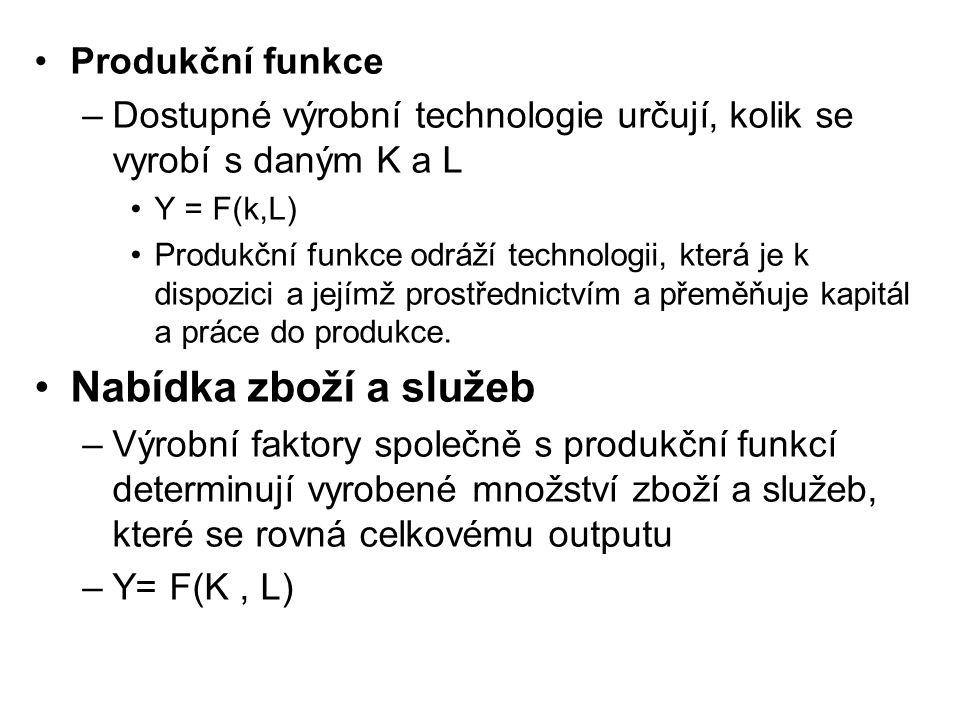 Produkční funkce –Dostupné výrobní technologie určují, kolik se vyrobí s daným K a L Y = F(k,L) Produkční funkce odráží technologii, která je k dispoz