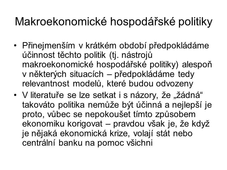 Makroekonomické hospodářské politiky Přinejmenším v krátkém období předpokládáme účinnost těchto politik (tj. nástrojů makroekonomické hospodářské pol