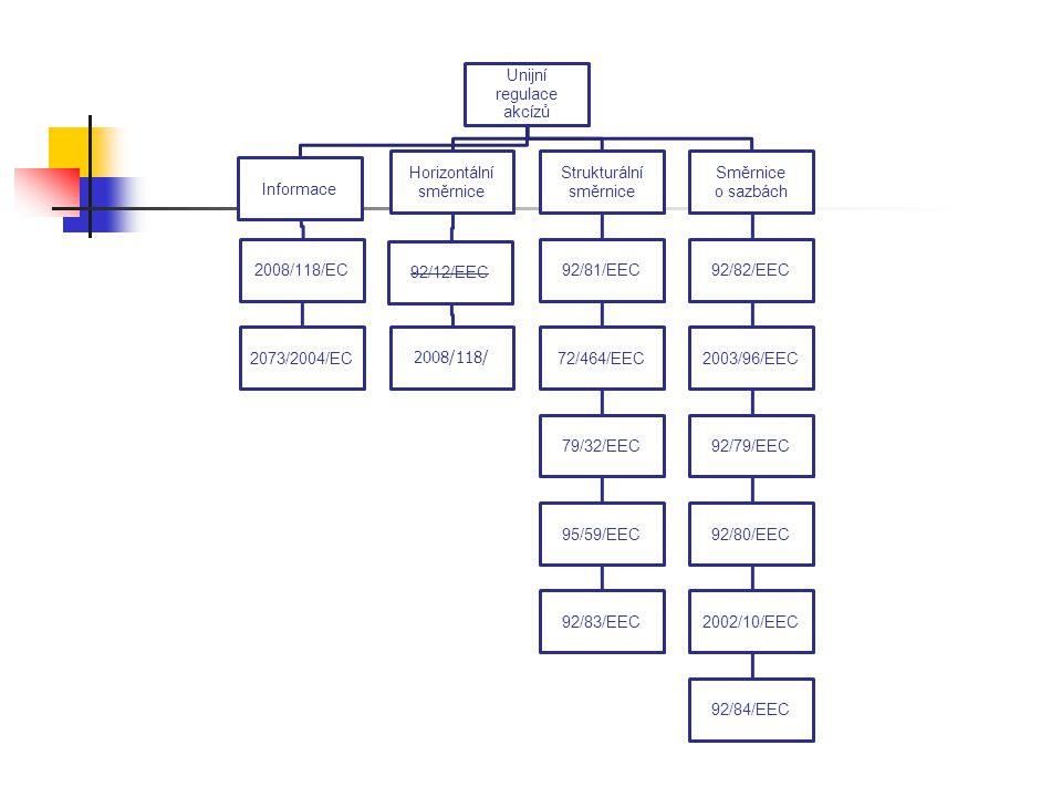 Unijní regulace akcízů Informace 2008/118/EC 2073/2004/EC Horizontální směrnice 92/12/EEC 2008/118/ Strukturální směrnice 92/81/EEC 72/464/EEC 79/32/EEC 95/59/EEC 92/83/EEC Směrnice o sazbách 92/82/EEC 2003/96/EEC 92/79/EEC 92/80/EEC 2002/10/EEC 92/84/EEC