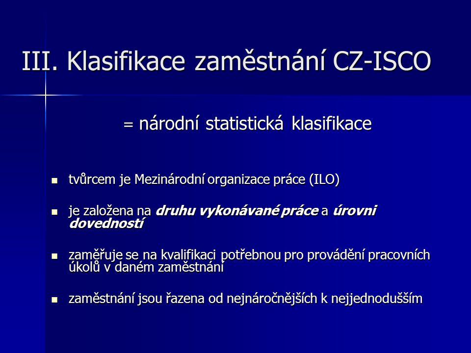 III. Klasifikace zaměstnání CZ-ISCO = národní statistická klasifikace tvůrcem je Mezinárodní organizace práce (ILO) tvůrcem je Mezinárodní organizace