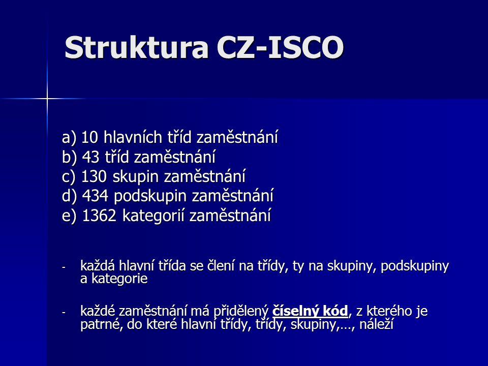 Struktura CZ-ISCO a) 10 hlavních tříd zaměstnání b) 43 tříd zaměstnání c) 130 skupin zaměstnání d) 434 podskupin zaměstnání e) 1362 kategorií zaměstná