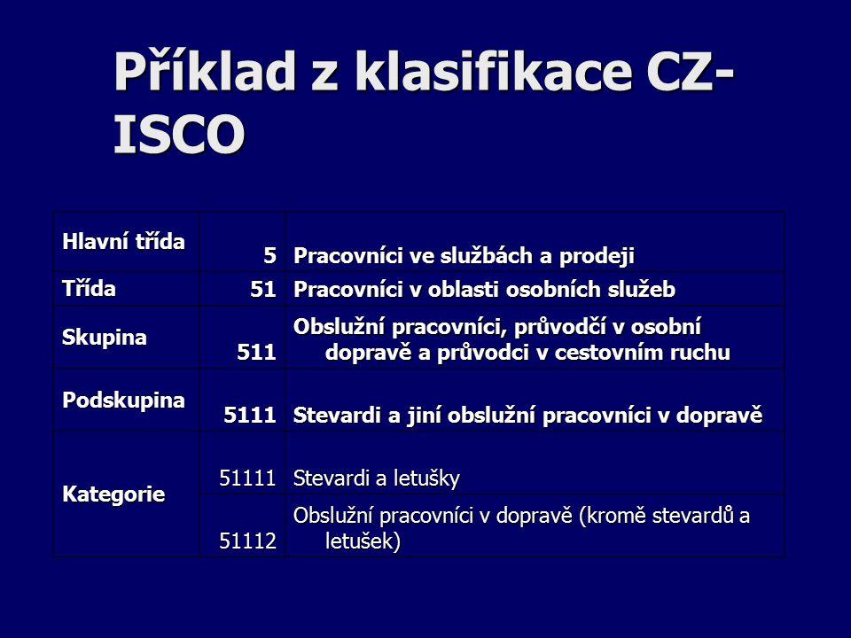 Příklad z klasifikace CZ- ISCO Hlavní třída 5 Pracovníci ve službách a prodeji Třída 51 Pracovníci v oblasti osobních služeb Skupina 511 Obslužní prac