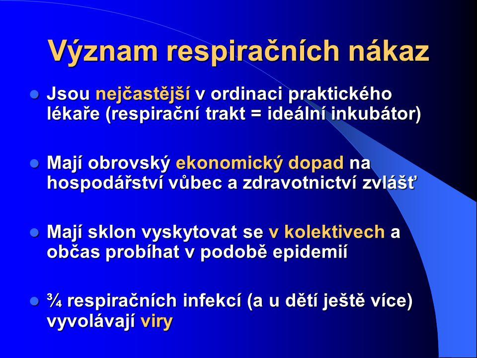 Význam respiračních nákaz Jsou nejčastější v ordinaci praktického lékaře (respirační trakt = ideální inkubátor) Jsou nejčastější v ordinaci praktickéh