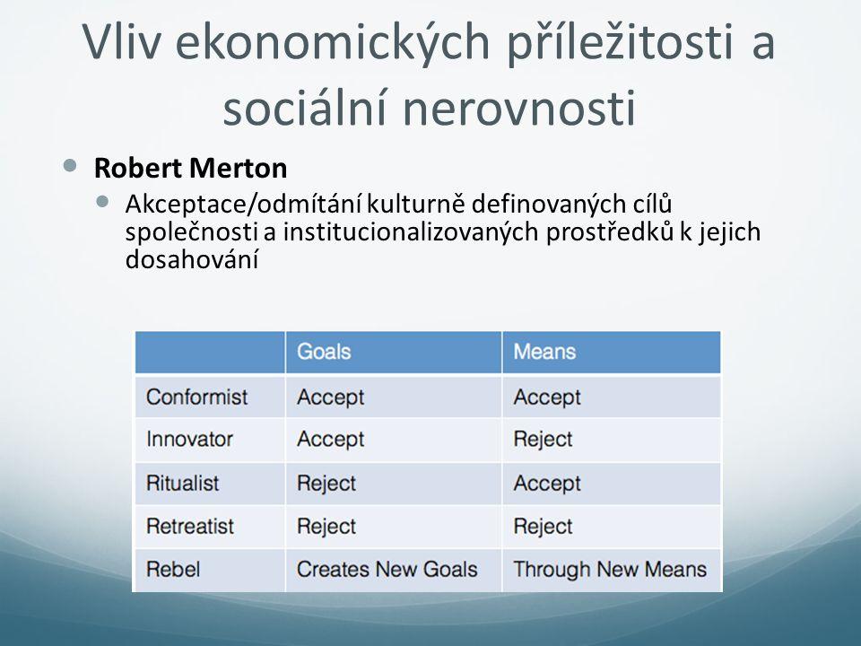 Vliv ekonomických příležitosti a sociální nerovnosti Robert Merton Akceptace/odmítání kulturně definovaných cílů společnosti a institucionalizovaných