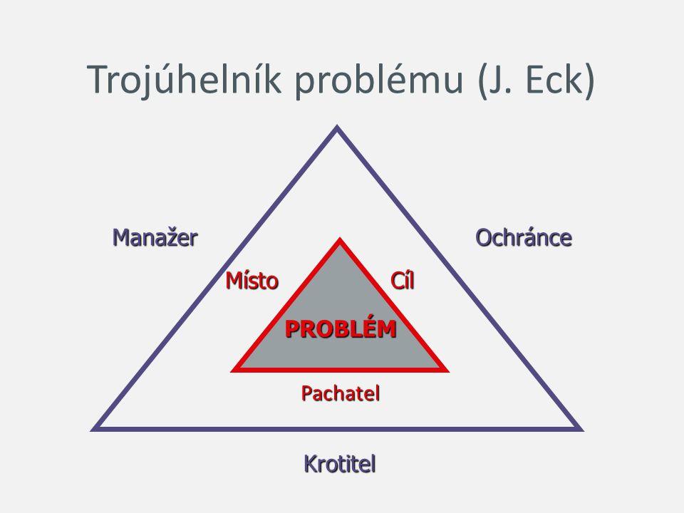 Trojúhelník problému (J. Eck) Pachatel PROBLÉM Místo Cíl Krotitel Manažer Ochránce