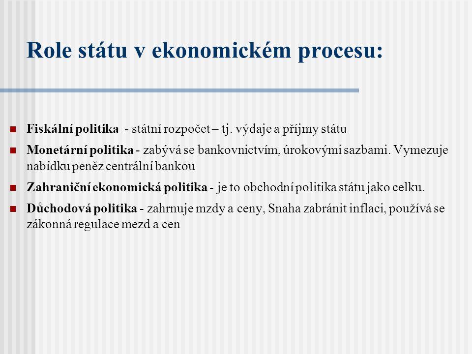 Role státu v ekonomickém procesu: Fiskální politika - státní rozpočet – tj.
