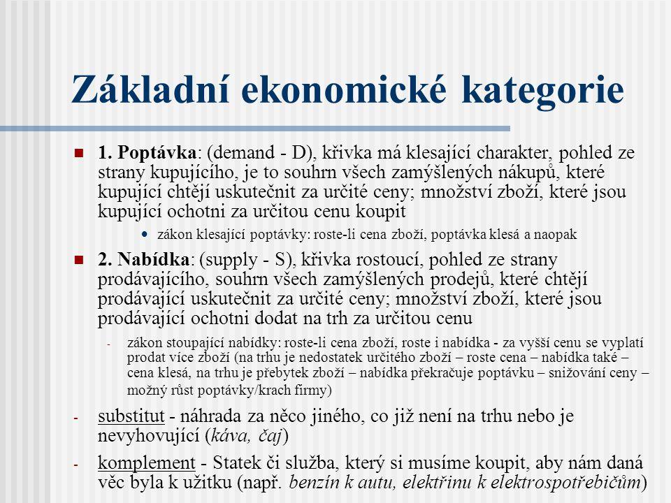 Základní ekonomické kategorie 1.
