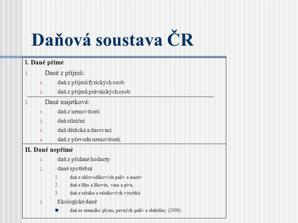 Daňová soustava ČR I.Daně přímé 1. Daně z příjmů: 1.