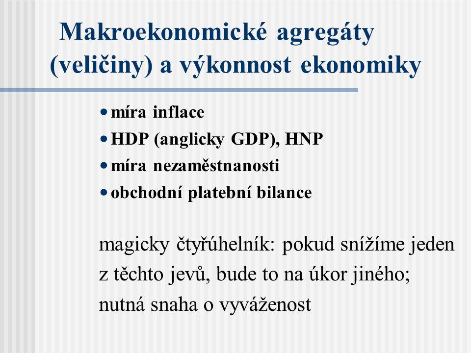 Makroekonomické agregáty (veličiny) a výkonnost ekonomiky míra inflace HDP (anglicky GDP), HNP míra nezaměstnanosti obchodní platební bilance magicky čtyřúhelník: pokud snížíme jeden z těchto jevů, bude to na úkor jiného; nutná snaha o vyváženost