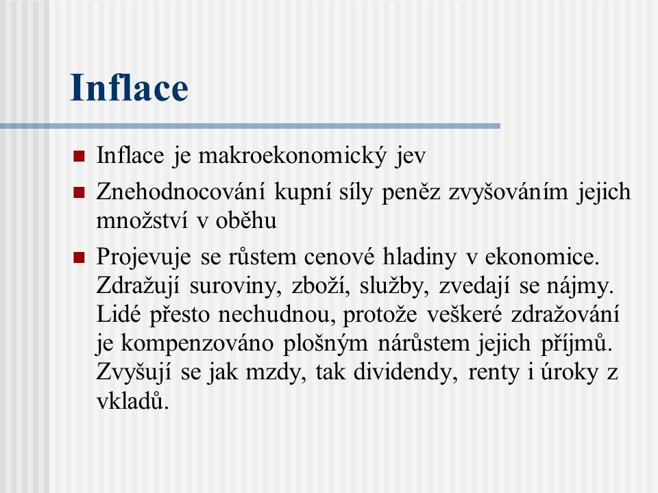 Inflace Inflace je makroekonomický jev Znehodnocování kupní síly peněz zvyšováním jejich množství v oběhu Projevuje se růstem cenové hladiny v ekonomice.