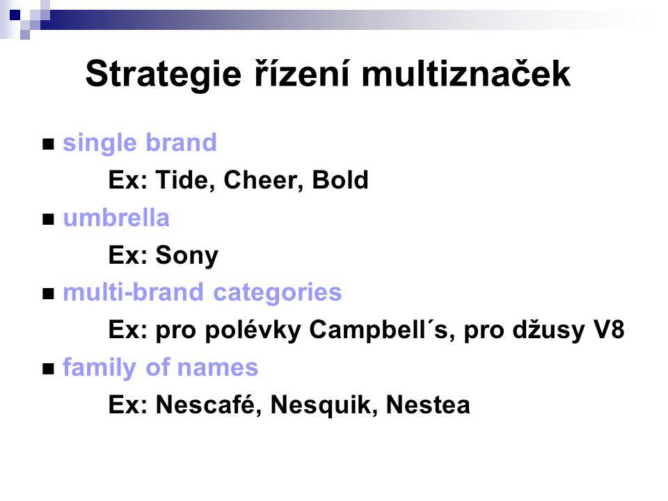 Strategie řízení multiznaček single brand Ex: Tide, Cheer, Bold umbrella Ex: Sony multi-brand categories Ex: pro polévky Campbell´s, pro džusy V8 family of names Ex: Nescafé, Nesquik, Nestea