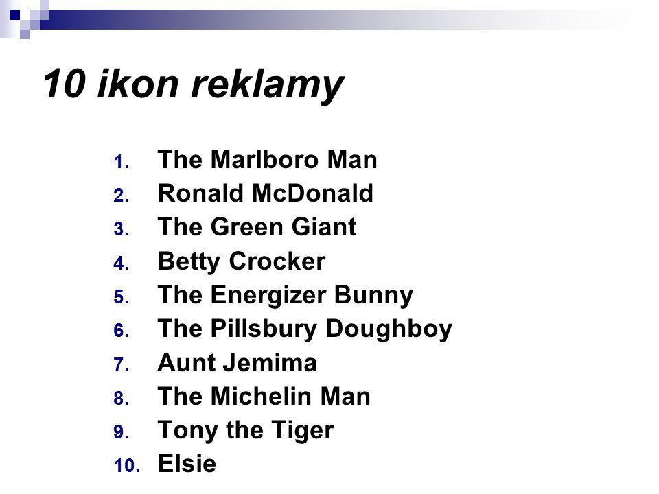 10 ikon reklamy 1. The Marlboro Man 2. Ronald McDonald 3. The Green Giant 4. Betty Crocker 5. The Energizer Bunny 6. The Pillsbury Doughboy 7. Aunt Je